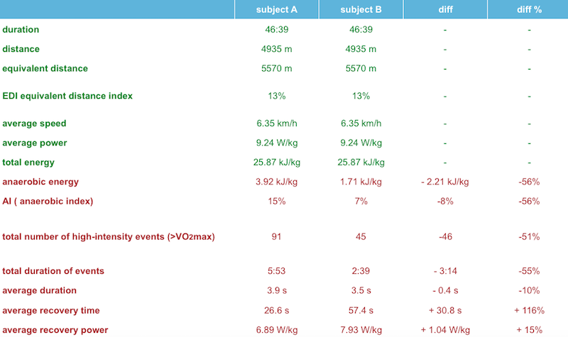 gpexe-analysis-metabolic-power