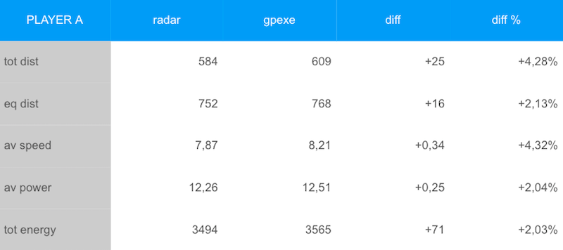 gpexe-comparison-player-a_2