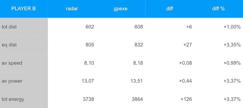 gpexe-comparison-player-b_2