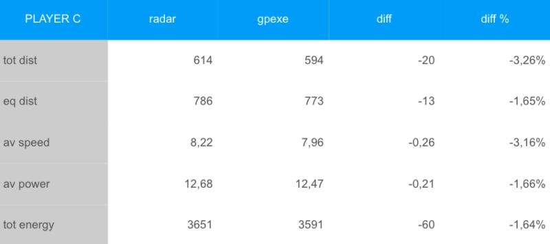 gpexe-comparison-player-c_2
