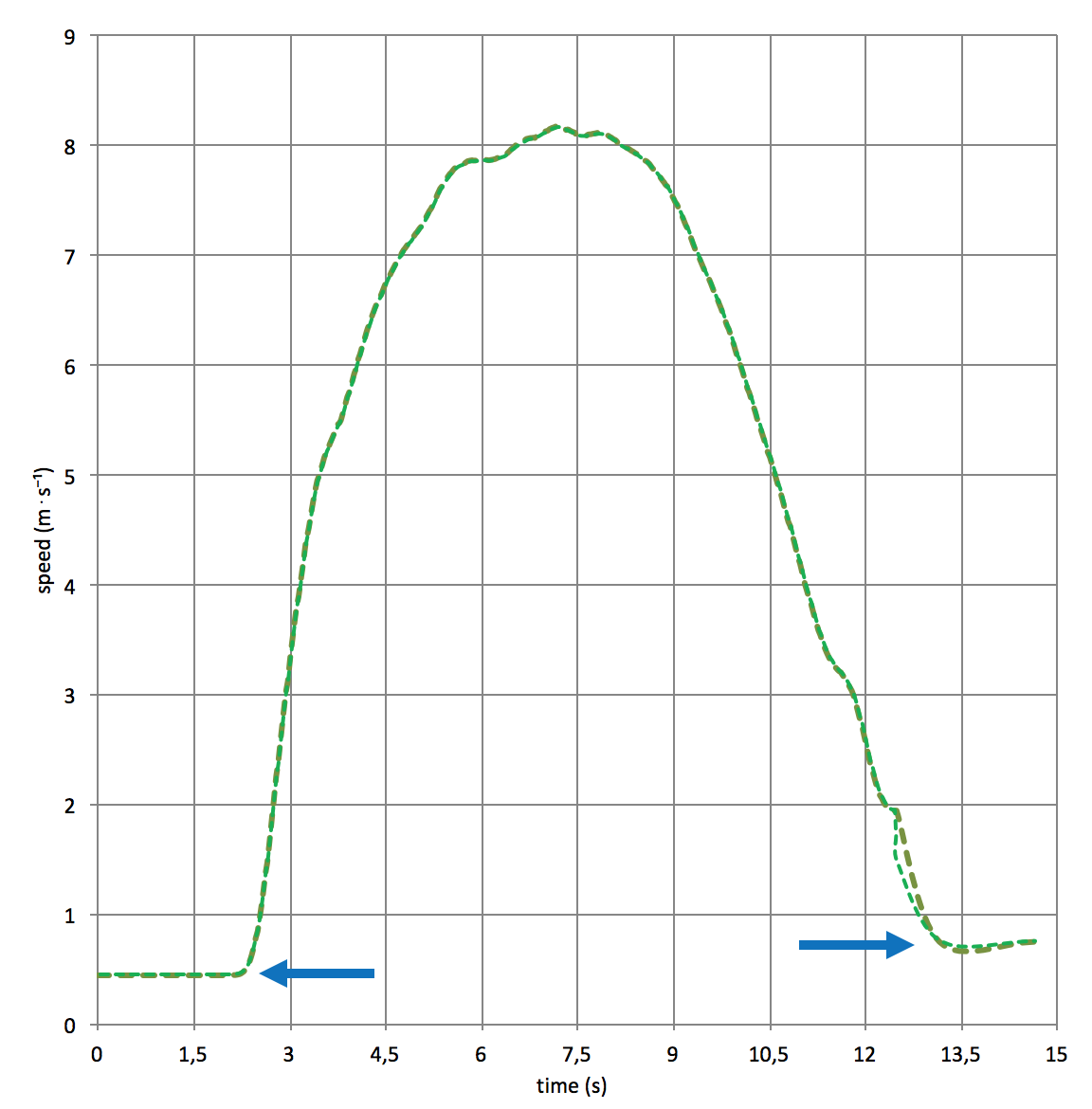 the-radars-filtered-speed-was-down-sampled-at-the-same-sampling-frequency-of-the-gps-gpexe